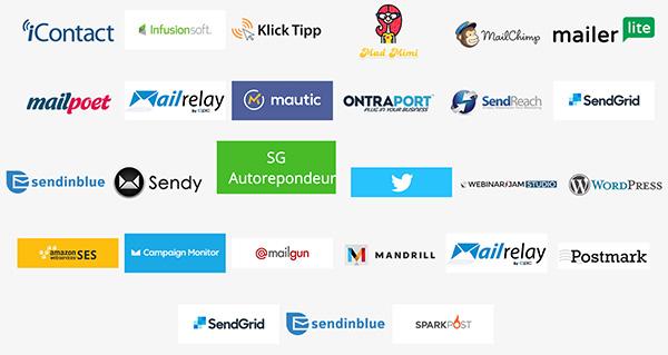 E-Mail Marketing Anbieter, die man mit Thrive Leads verbinden kann